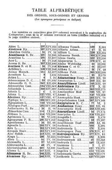 Page 1 de l'index