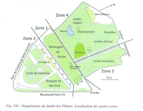 Plan général Jardin des Plantes