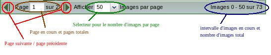 barre de pagination