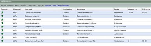 Carnet en ligne - Sélection des observations botaniques