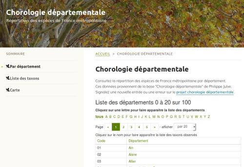 Page Chorologie départementale du site Internet Tela Botanica - CC BY-SA Tela Botanica