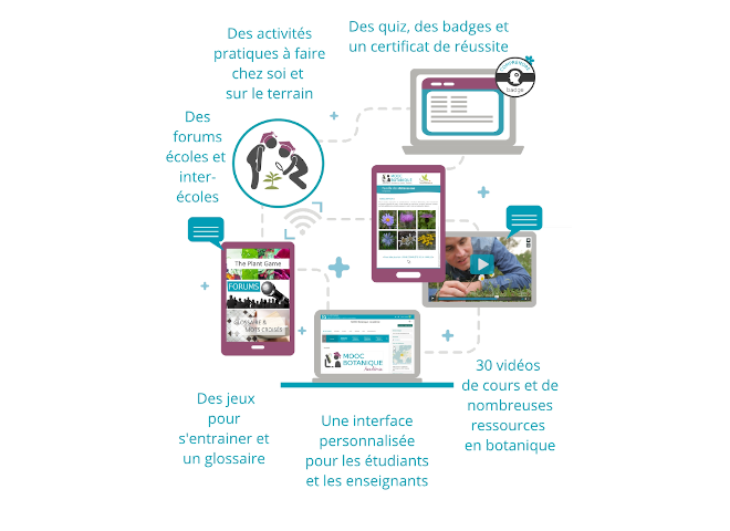 ressources-mooc-acad