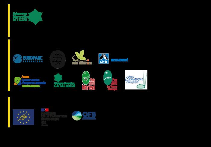 Logos des partenaires et financeurs du Life Natur Adapt