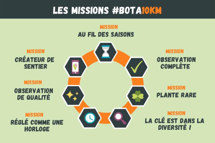 missions #Bota10km